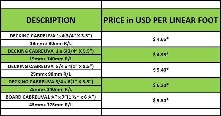 Best Price Santos Mahogany Wood Decking Tampa Fl